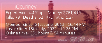 Player statistics userbar for iCourtney