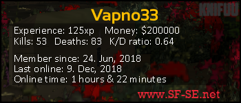 Player statistics userbar for Vapno33