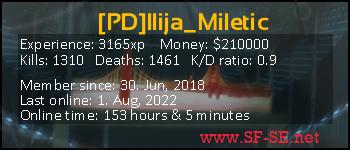Player statistics userbar for [PD]Ilija_Miletic