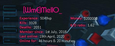 Player statistics userbar for [WmE]MellO_