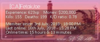 Player statistics userbar for [C.A]FetakJoe