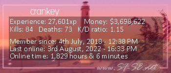 Player statistics userbar for crankey