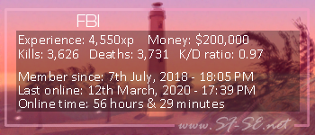 Player statistics userbar for FBI