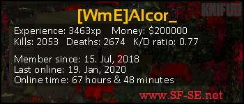 Player statistics userbar for [WmE]Alcor.