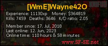 Player statistics userbar for [WmE]Wayne42O