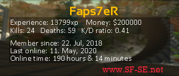 Player statistics userbar for Faps7eR