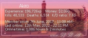 Player statistics userbar for Akira