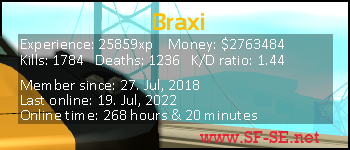 Player statistics userbar for [WmE]Braxi
