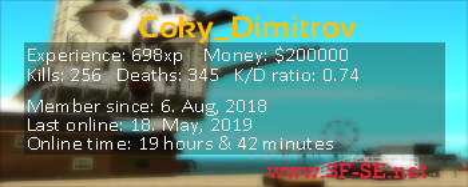 Player statistics userbar for Coky_Dimitrov