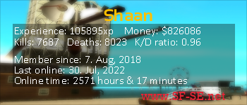 Player statistics userbar for [SFSE]Shaan