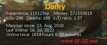 Player statistics userbar for Darky