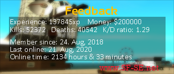 Player statistics userbar for [MOB]Feedback