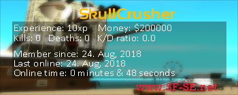 Player statistics userbar for SkullCrusher