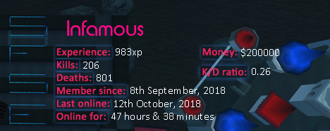 Player statistics userbar for Infamous