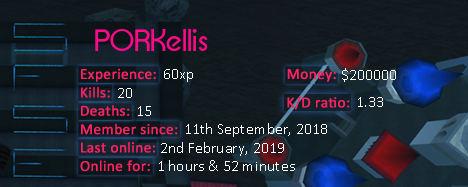 Player statistics userbar for PORKellis