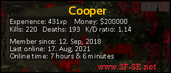 Player statistics userbar for Cooper