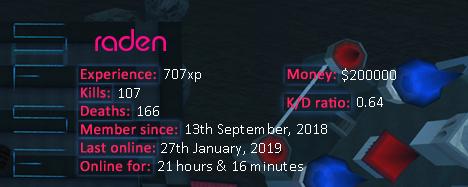 Player statistics userbar for raden