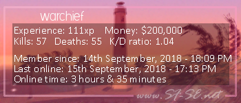 Player statistics userbar for warchief