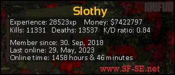 Player statistics userbar for Slothy