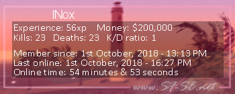 Player statistics userbar for INox