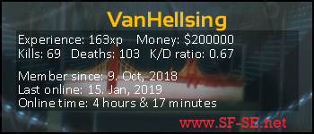 Player statistics userbar for VanHellsing