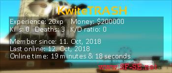 Player statistics userbar for KwiteTRASH