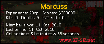 Player statistics userbar for Marcuss