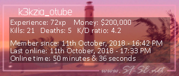Player statistics userbar for k3kzia_otube