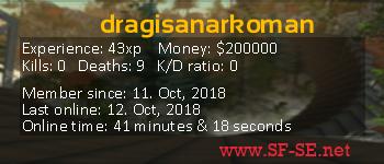 Player statistics userbar for dragisanarkoman