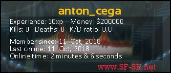 Player statistics userbar for anton_cega