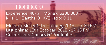 Player statistics userbar for BOBBO20