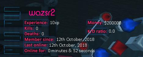 Player statistics userbar for wazsr2