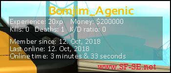 Player statistics userbar for Bomjim_Agenic