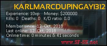 Player statistics userbar for KARLMARCDUPINGAY1312