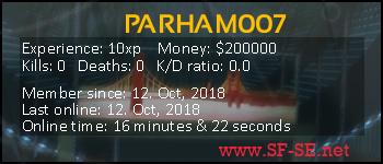 Player statistics userbar for PARHAM007