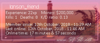 Player statistics userbar for lanson_friend