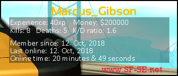 Player statistics userbar for Marcus_Gibson