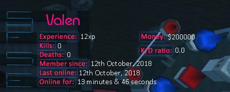 Player statistics userbar for Valen