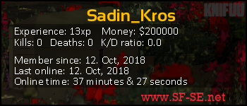 Player statistics userbar for Sadin_Kros
