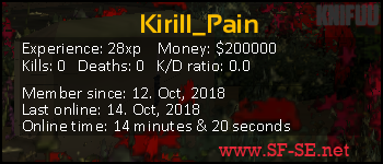 Player statistics userbar for Kirill_Pain