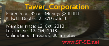 Player statistics userbar for Tawer_Corporation