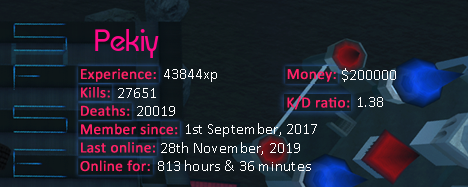 Player statistics userbar for Pekiy
