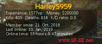 Player statistics userbar for Harley5959
