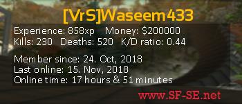 Player statistics userbar for [VrS]Waseem433