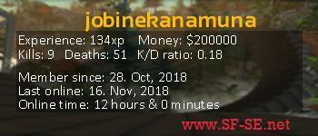 Player statistics userbar for jobinekanamuna