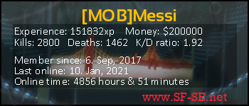 Player statistics userbar for [MOB]Messi