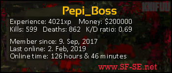 Player statistics userbar for Pepi_Boss