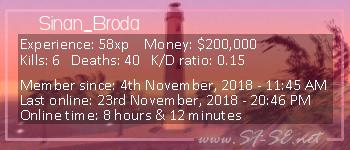 Player statistics userbar for Sinan_Broda