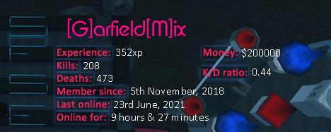 Player statistics userbar for [G]arfield[M]ix