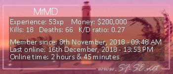 Player statistics userbar for MrMD